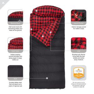 best winter sleeping bags