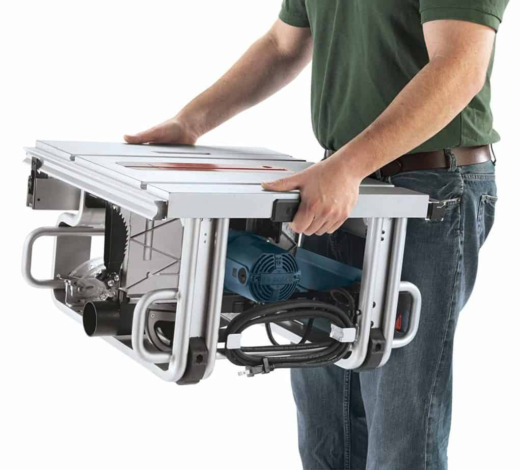 best compact table saws