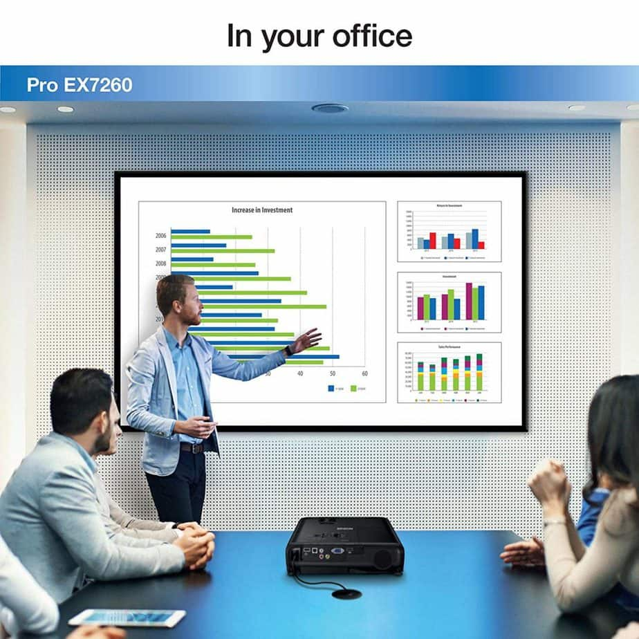 best projectors for small business